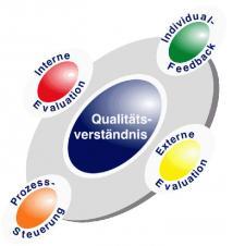 QmbS Logo